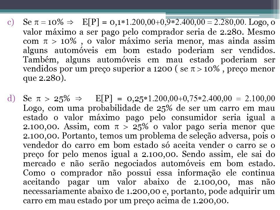 Se p = 10% ⇒ E[P] = 0,1*1.200,00+0,9*2.400,00 = 2.280,00. Logo, o valor máximo a ser pago pelo comprador seria de 2.280. Mesmo com p > 10% , o valor máximo seria menor, mas ainda assim alguns automóveis em bom estado poderiam ser vendidos. Também, alguns automóveis em mau estado poderiam ser vendidos por um preço superior a 1200 ( se p > 10% , preço menor que 2.280).
